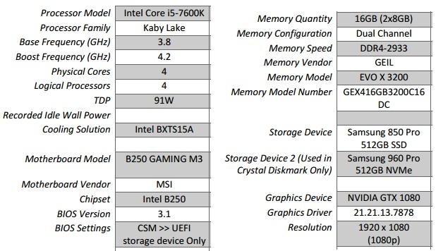 AMD Ryzen 5 1600X Review: Bringing The Zen To The Mid-Range Market