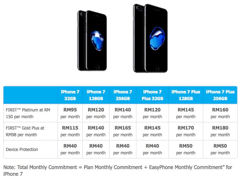 Celcom EasyPhone iPhone
