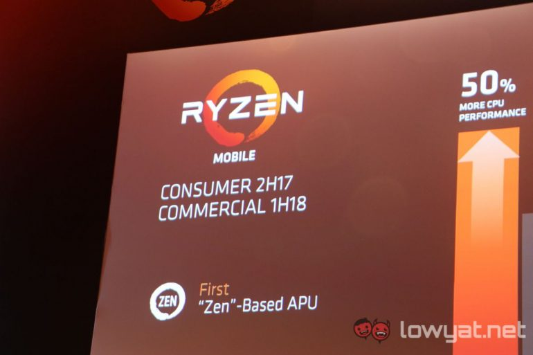 Amd Radeon Vega 8 Mobile Gpu Uses Ddr4 Memory Instead Of Hbm2 Lowyat Net