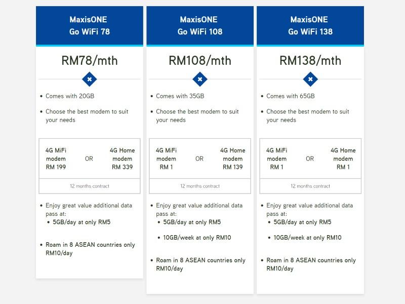 MaxisONE Go WiFi - June 2017