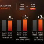 AMD Ryzen Threadripper 1920X vs Intel Core i9-7900X