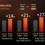 AMD Ryzen Threadripper 1950X vs Intel Core i9-7900X