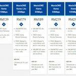 MaxisONE Home Broadband 2016/2017