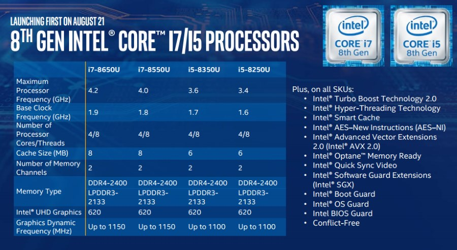 8th Gen Intel Core i5 and Core i7 U-Series