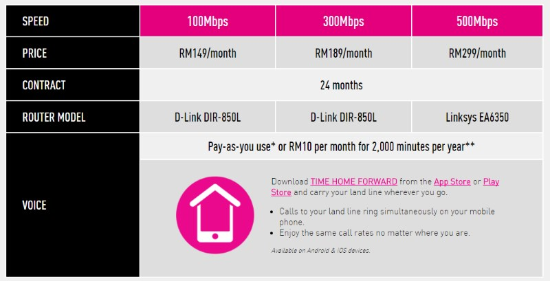 Time Internet residential plan as of September 2017