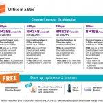 TM Bonanza Campaign Price List