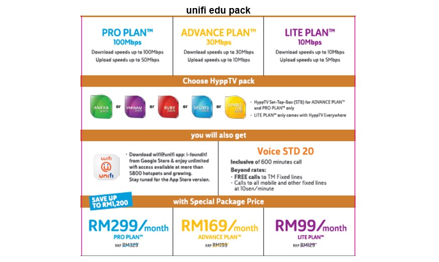 UniFi Edu Pack Is Obtainable Until 31 December 2018 | Lowyat NET