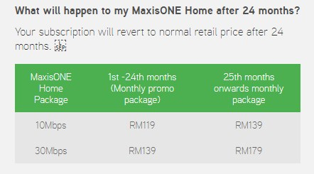MaxisONE Home Broadband Year End Sale