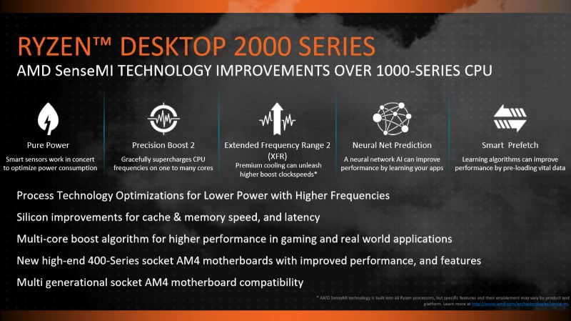 CES 2018: AMD Ryzen Desktop CPU with Vega Graphics Coming Feb 12