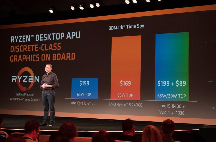 AMD Ryzen Desktop APU