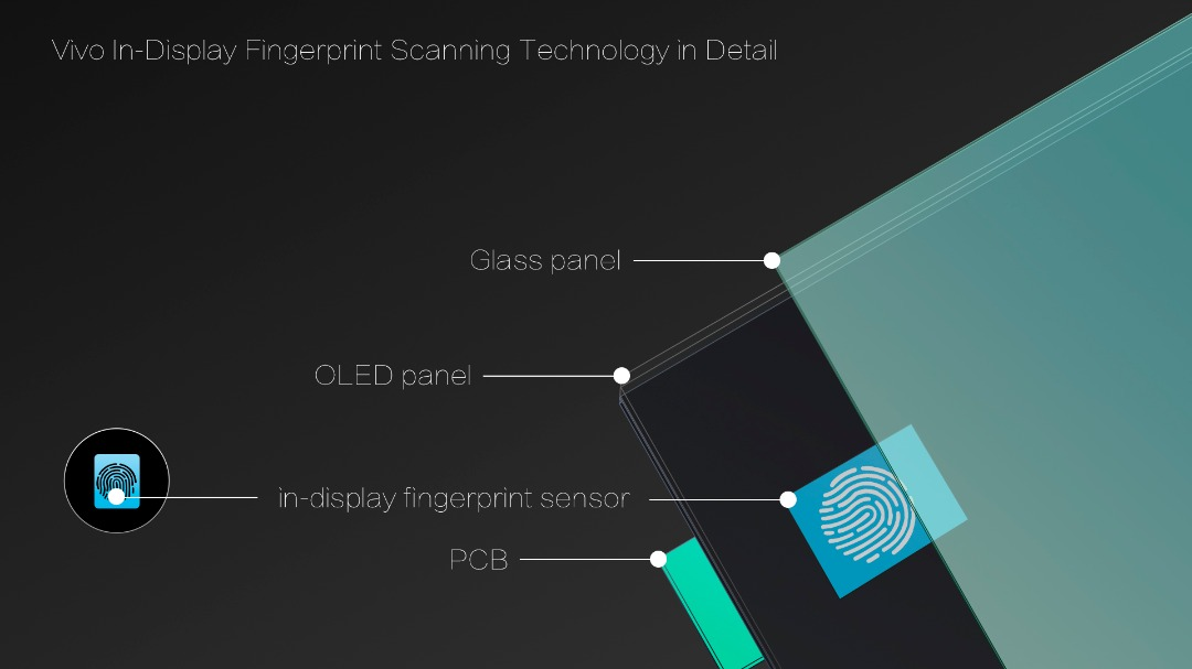 First in-screen fingerprint sensor announced in a smartphone