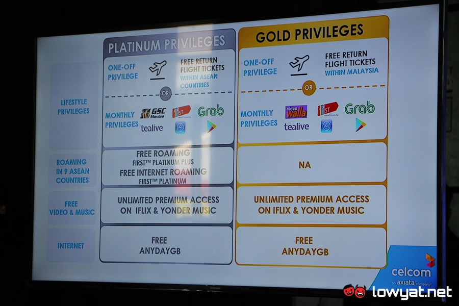 Celcom First with Lifestyle Privilege