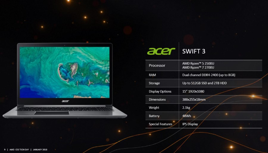 Acer Swift 3 with AMD Ryzen Mobile