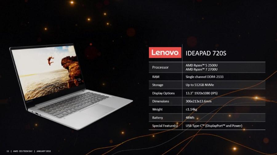 Lenovo Ideapad 720S with AMD Ryzen Mobile