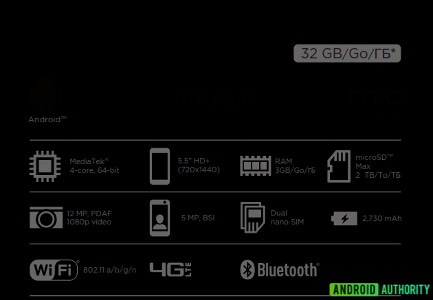 Retail box confirms key HTC Desire 12 specs