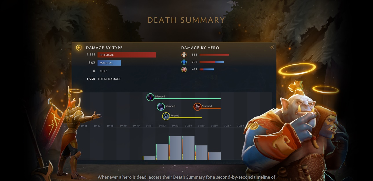 Image result for dota plus subscription