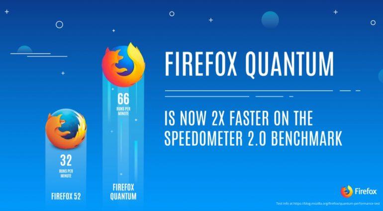 Mozilla Releases Firefox Quantum 59