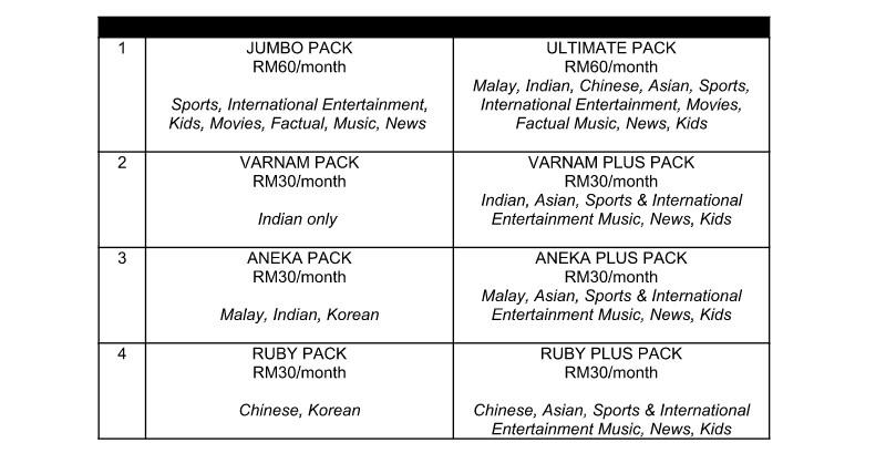unifi TV New Enhanced Packs