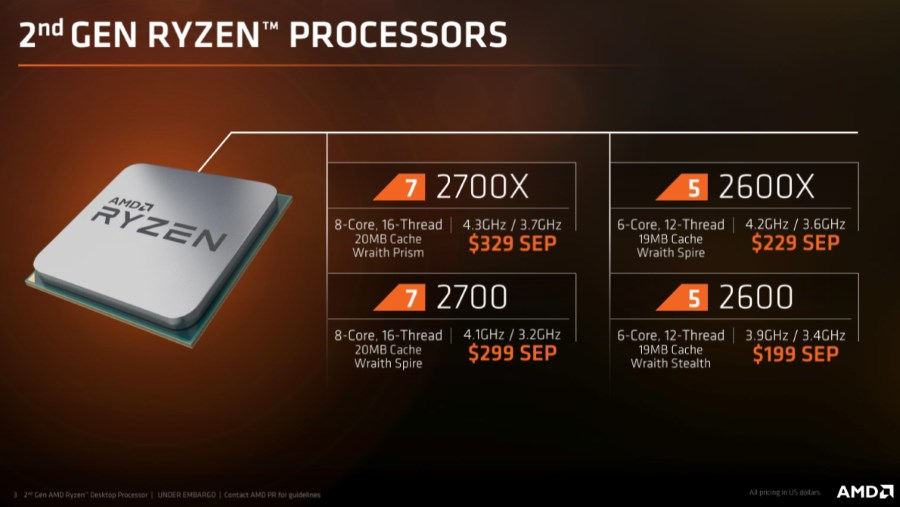 AMD Ryzen 2 launch: Release date, price and specs class=