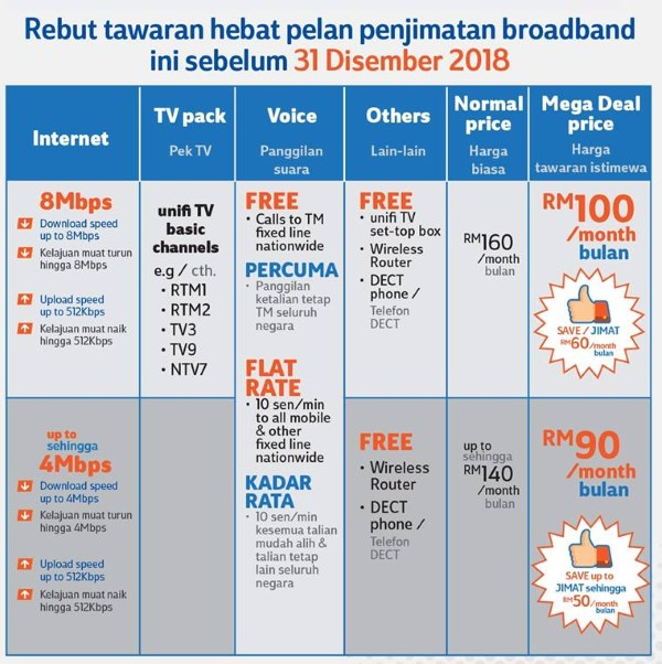 New Streamyx Promo Appears In The Wild: RM 90 for 4Mbps and Below