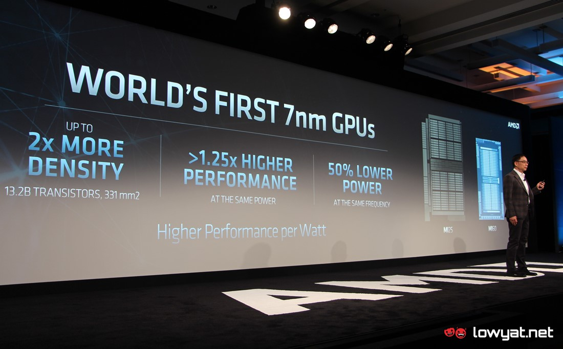 AMD launches two new 7nm Vega GPUs at Next Horizon event