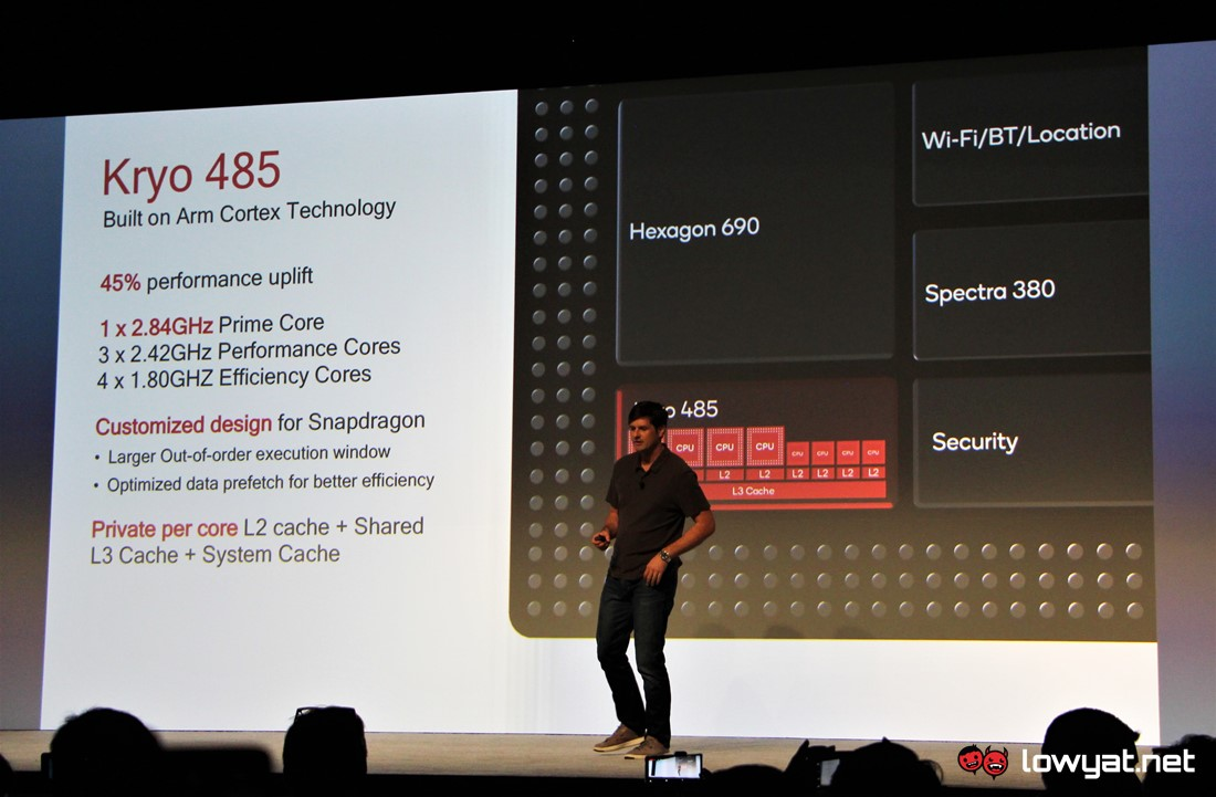 Qualcomm Announces Snapdragon 855 Plus: The Souped-Up Variant of Its