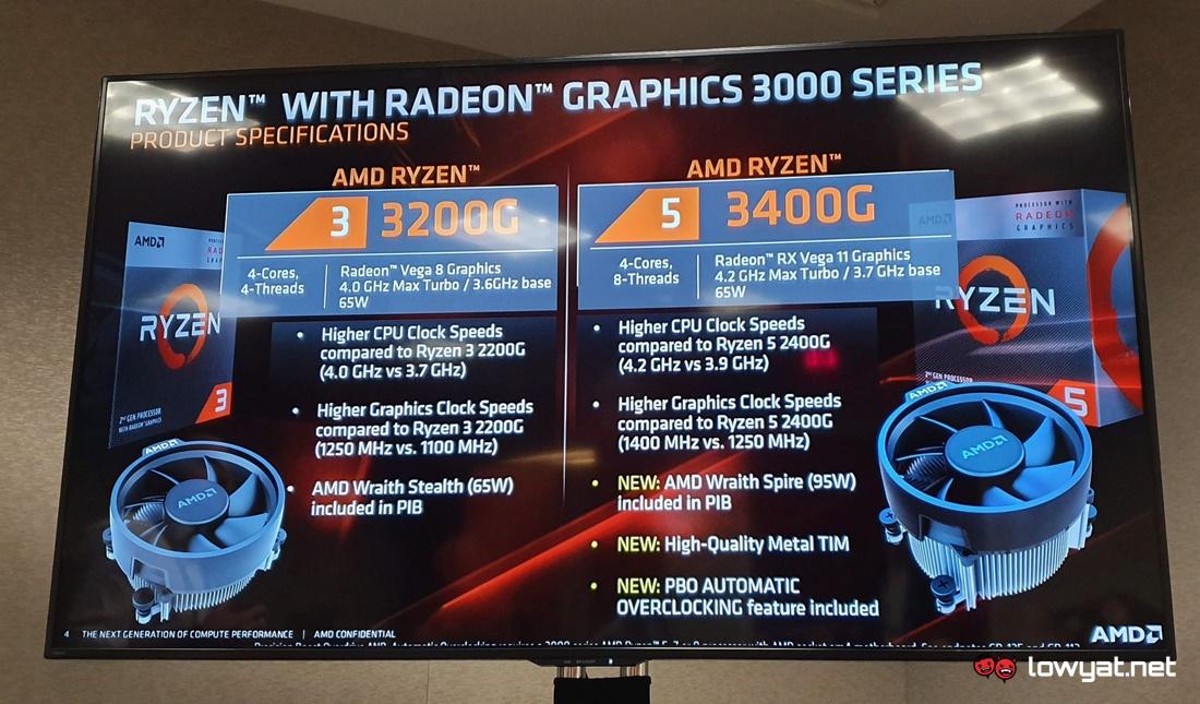 AMD Introduces New Ryzen 3000 Series Desktop APU