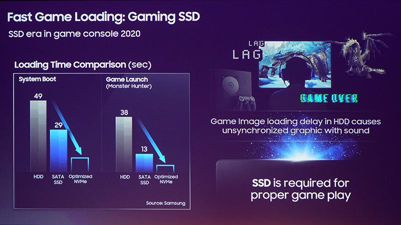 Samsung SSD Forum