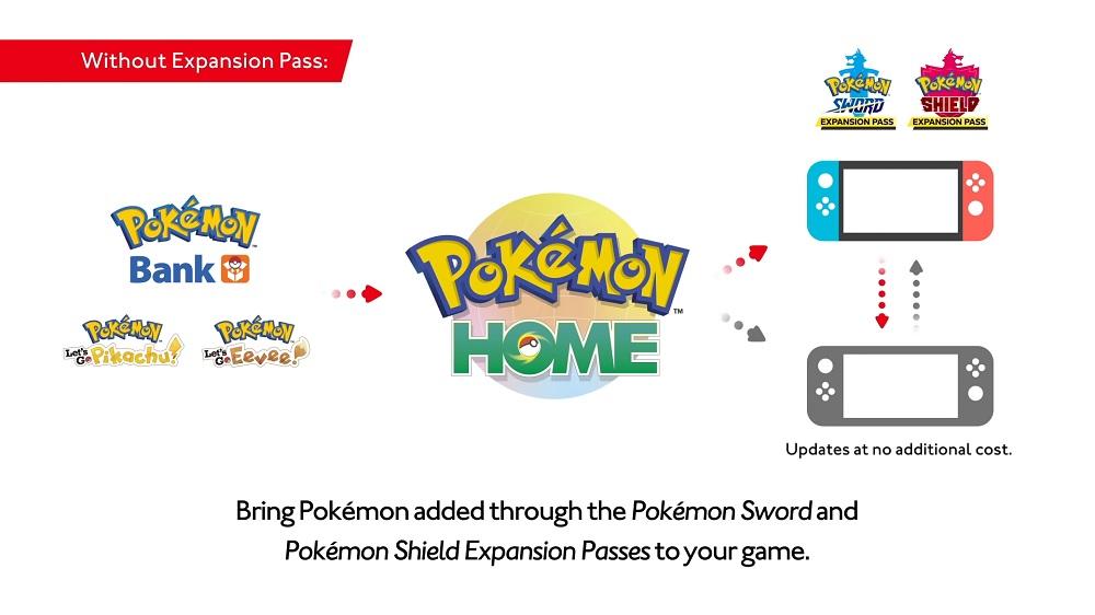 Pokemon Home February 2020