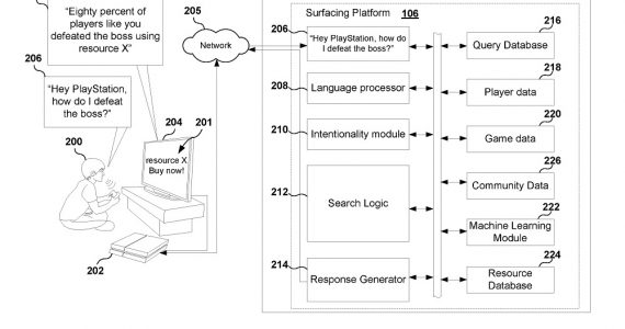 PlayStation 5 patent assistant mmicrotransactions