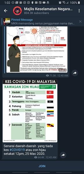 Majlis Keselamatan Negara Telegram