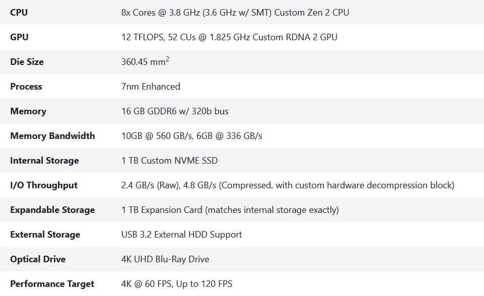 Xbox Series X full specs