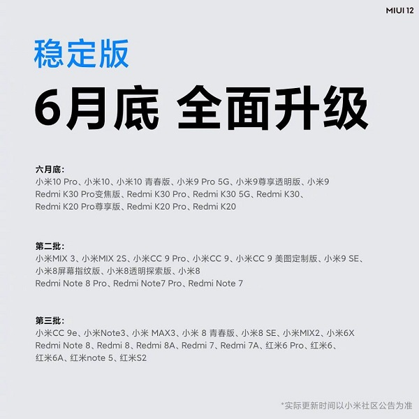 MIUI 12 rollout China