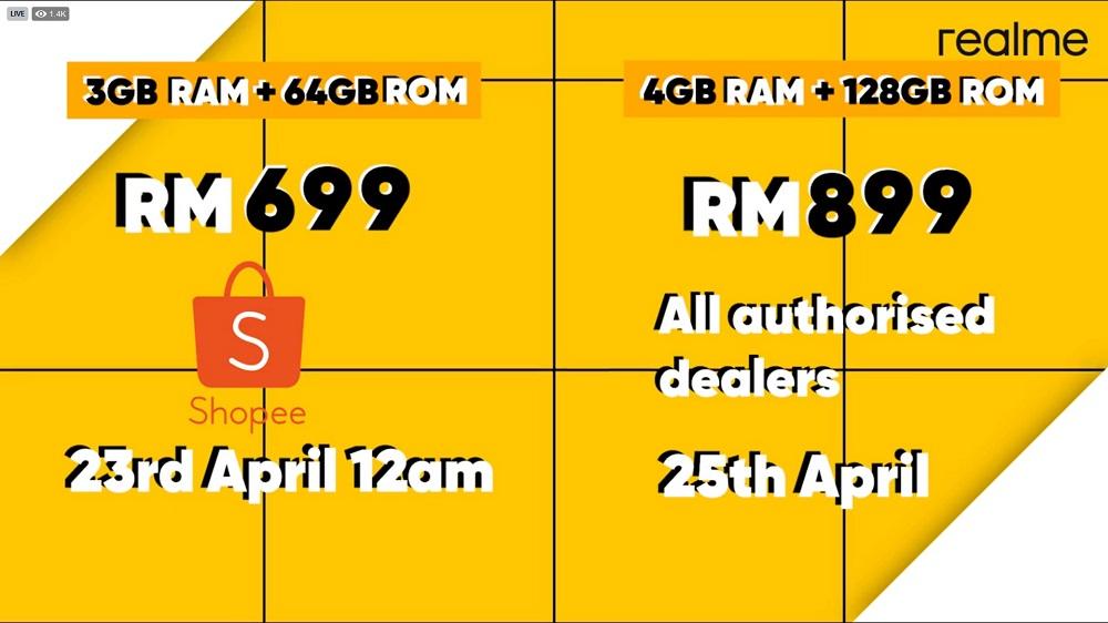 realme 6i prices