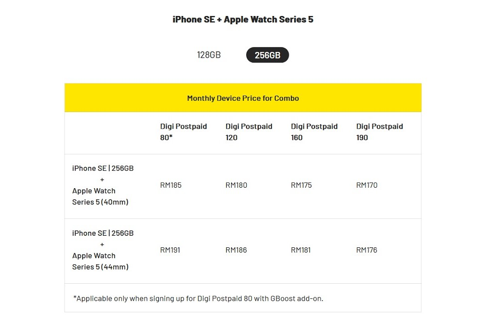 Digi iPhone SE plans Apple Watch bundle