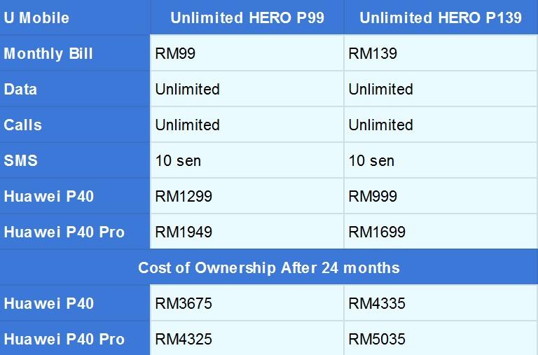 Huawei P40 U Mobile resize