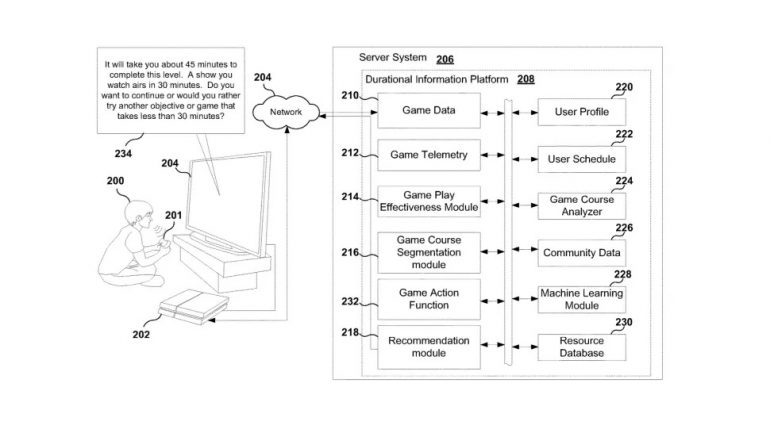 PlayStation 5 patent time to complete