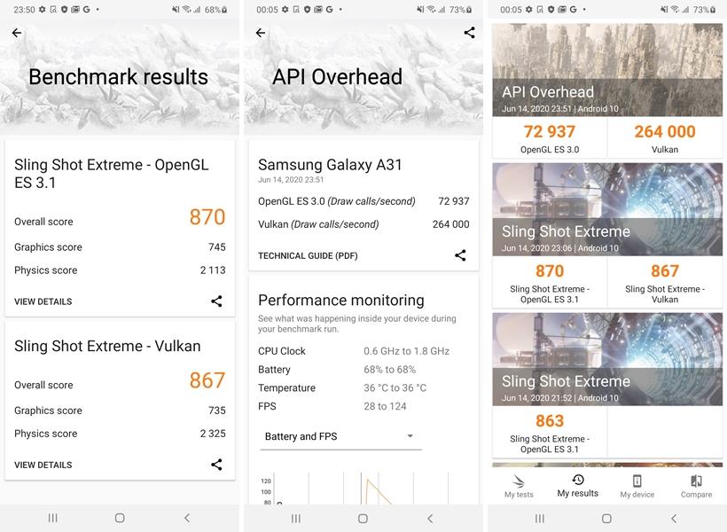 Samsung Galaxy A31 benchmarks