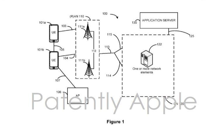 Apple cloud gaming patent