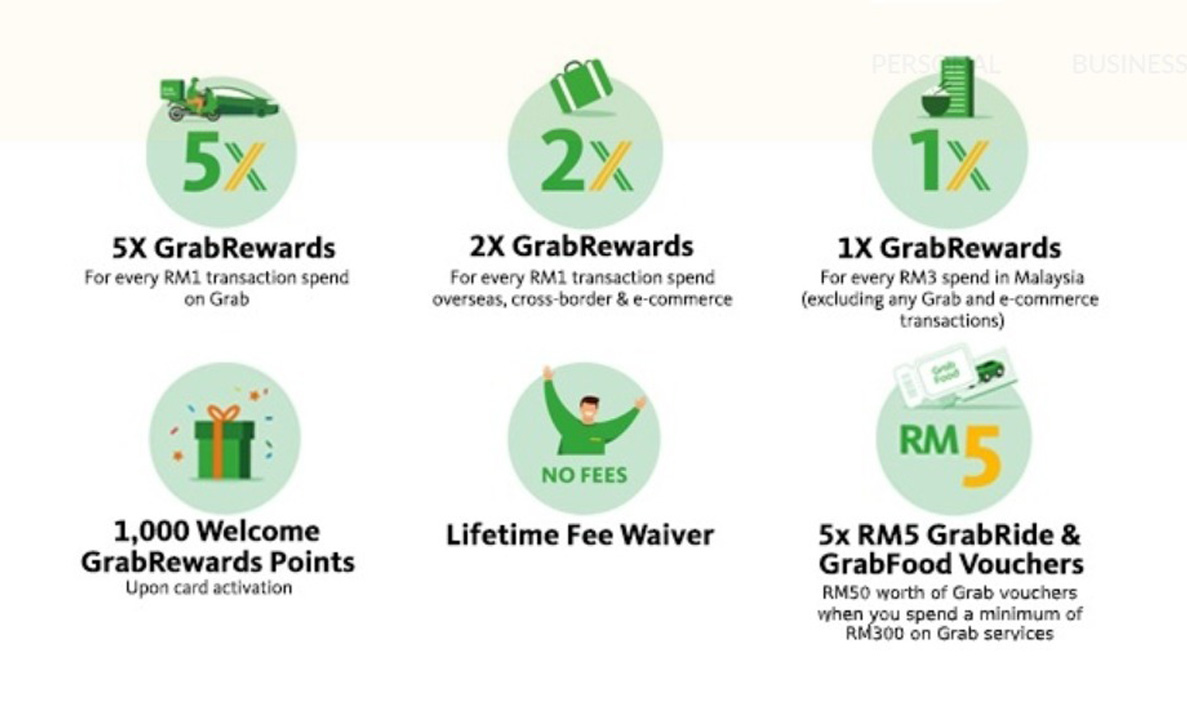 Maybank Grab Mastercard Platinum Credit Card Unveiled