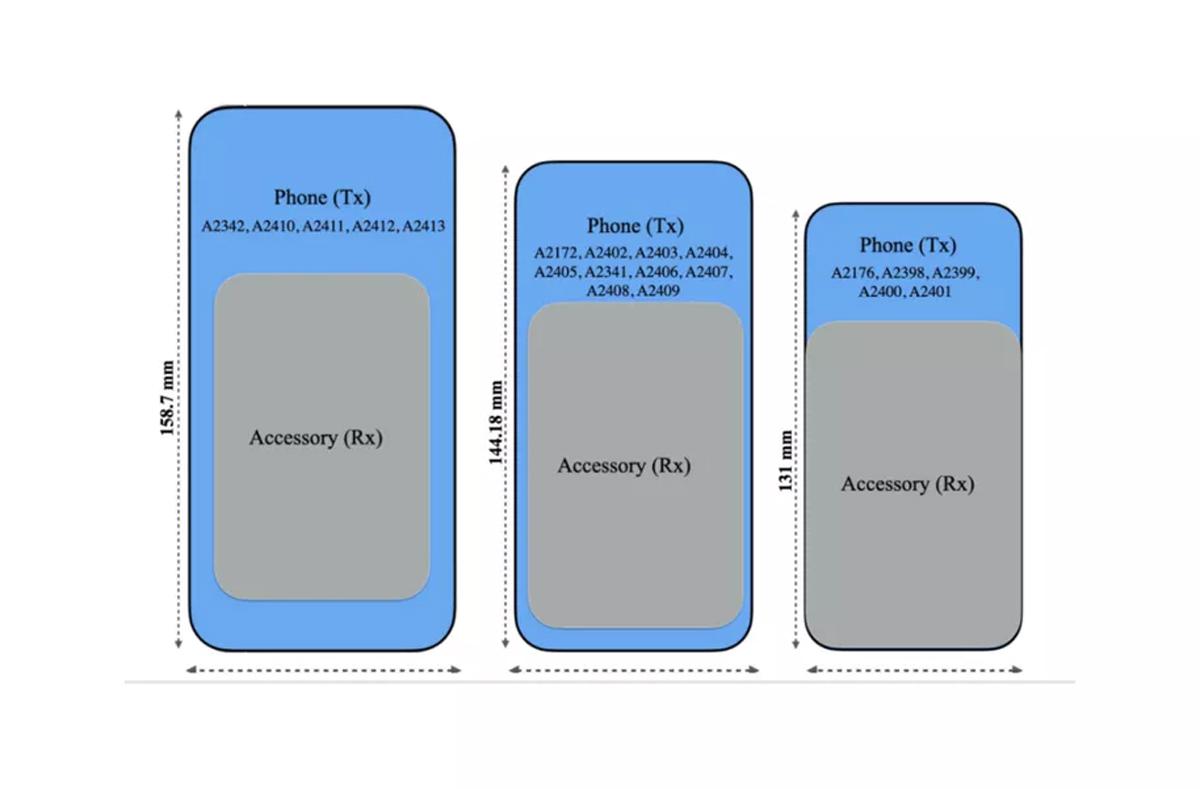 iPhone 12 Hidden Reverse Wireless Charging Capability