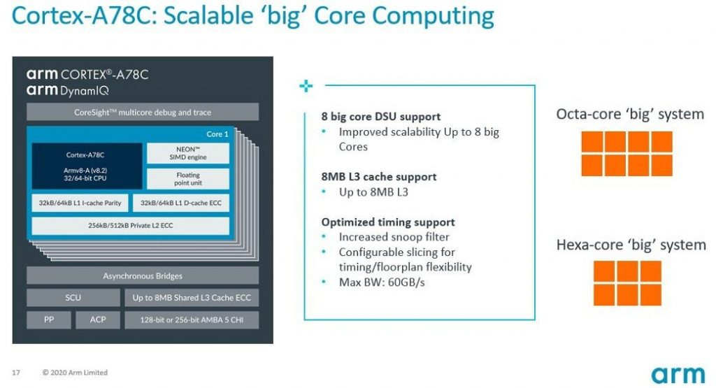 ARM Cortex-A78C 2