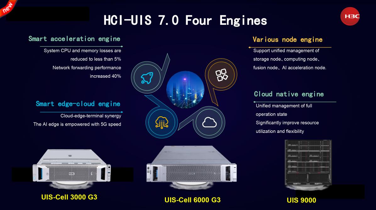 H3C UIS HCI Malaysia