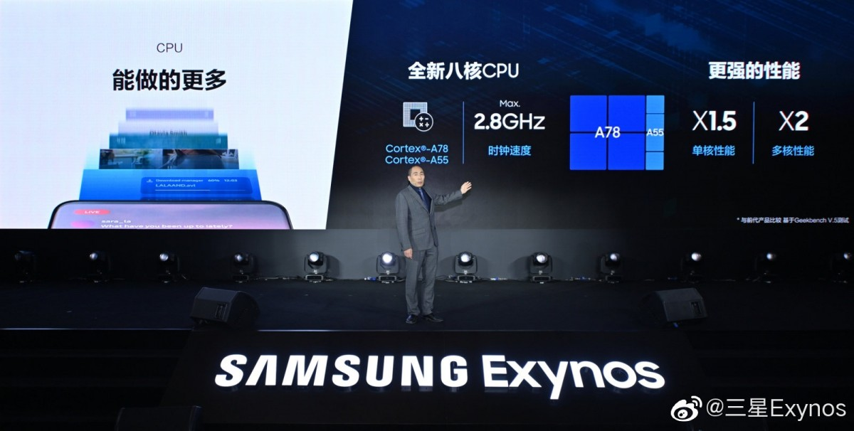 Samsung Exynos 1080 Vivo chipset SoC chip official