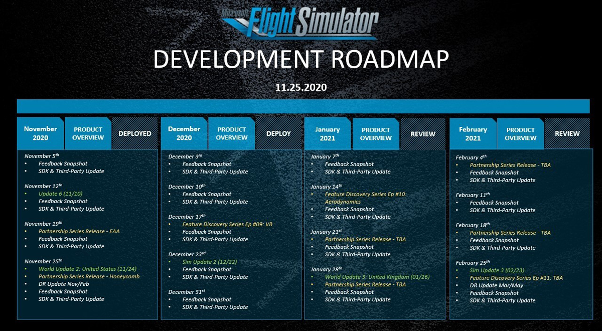 Microsoft Flight Simulator Free VR Support Update Late December