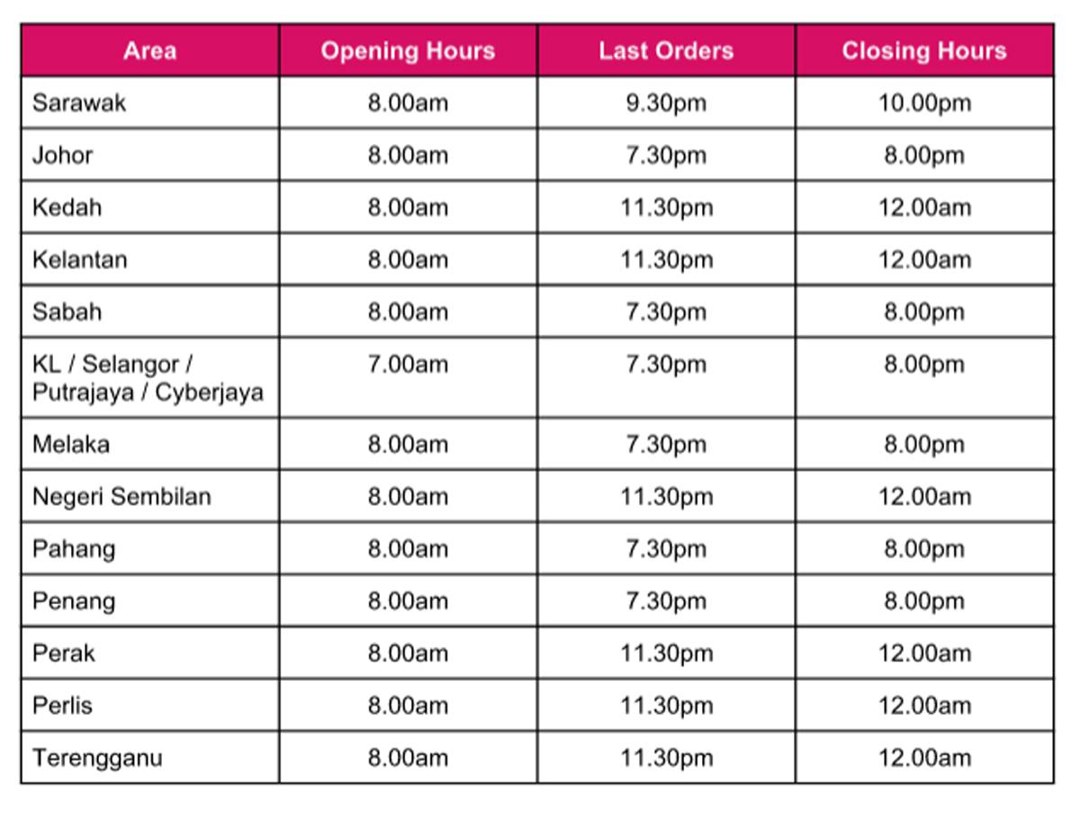 Foodpanda operating hours MCO Malaysia