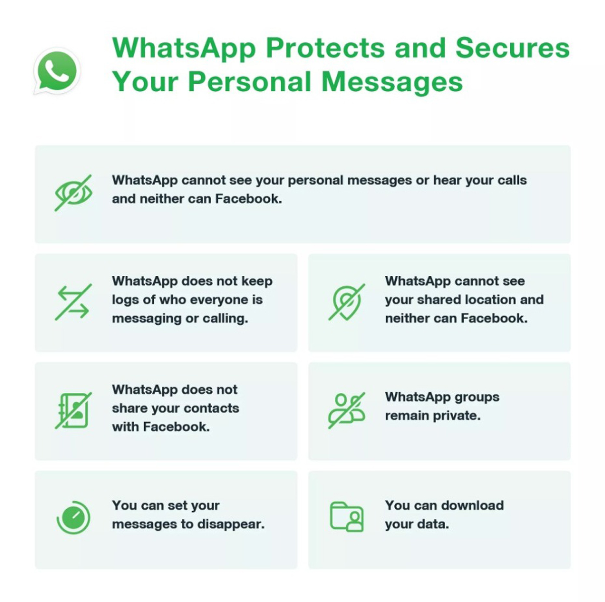 Whatsapp limits usability users privacy changes