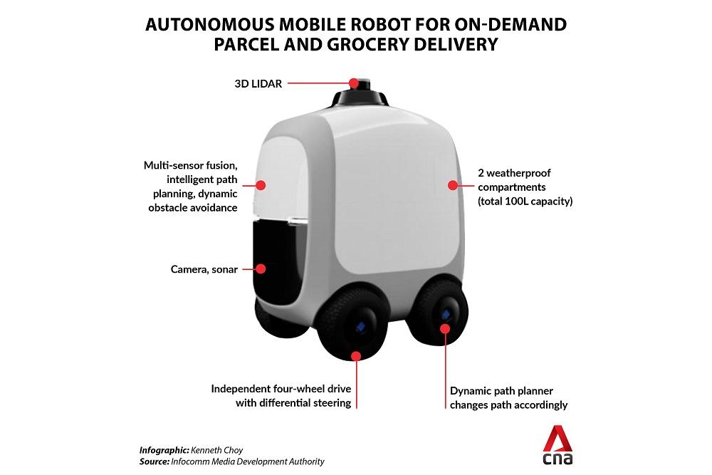 Singapore autonomous robot delivery trial