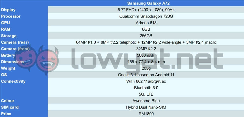 Samsung Galaxy A72 spec