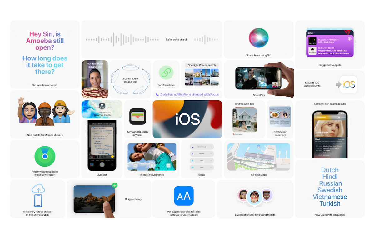 Apple Wallet UWB Support Car Keys iOS 15